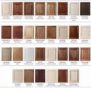 Kitchen Cabinet Doors On Pinterest Cabinet Doors Kitchen Cabinets Reface Kitchen Cabinets Espresso Maple Kitchen Cabinets Light Kitchen Cabinets Colors Kitchen Cabinet Paint Colors Favorite Kitchen Cabinet Paint Colors Friday Favorites The