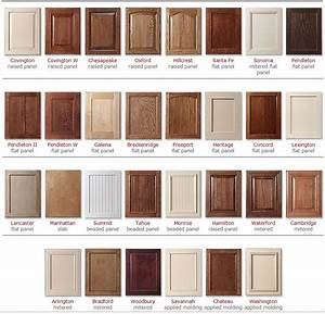 best 25 kitchen cabinet colors ideas on pinterest With kitchen colors with white cabinets with coding stickers
