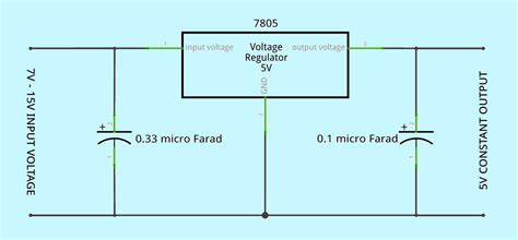 Circuit Diagram And Explanation by Voltage Regulator Using 7805 Circuit Diagram And