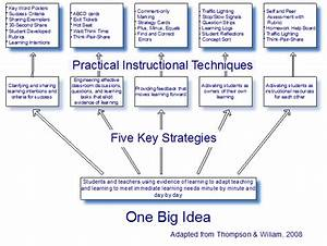 One Big Idea -- U0026gt  Five Key Strategies