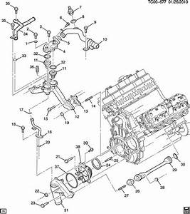97253524 - Gm Valve  Engine Coolant By