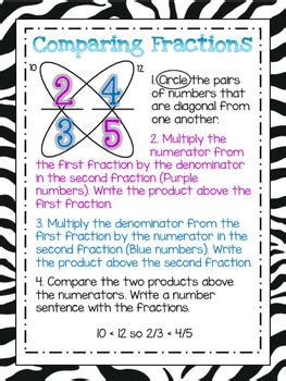 comparing fractions anchor chart  sarah  teachers pay