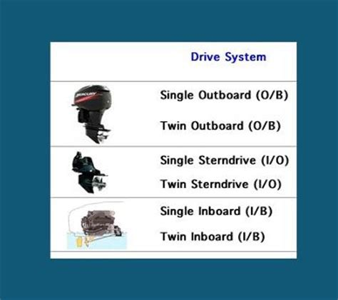 Boat Driving Tips For Inboard And Outboard by Houseboat 101 How To Drive Dock House Boats