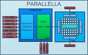 Labview For Raspberry Pi - Discussion Forums