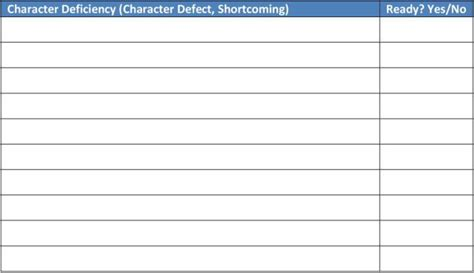 uncategorized character defects