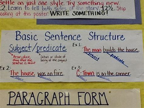 Basic Sentence Structure  Future Classroom Pinterest