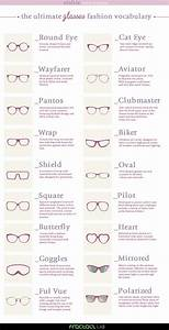 17 Best Images About Fashion Diagrams  U0026 Such On Pinterest