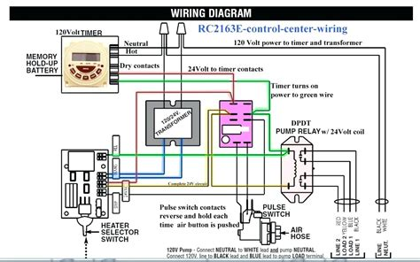 240 Vac Motor Starter Wiring Diagram by Contactor Wiring Diagram With Timer Wiring Diagram