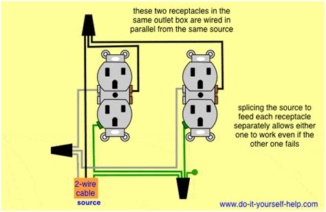 Wiring A Receptacle Outlet by Parallel Wiring Two Outlets In One Box Electric Wire