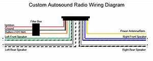 Wiring Diagram  1978 Ford Thunderbird Radio