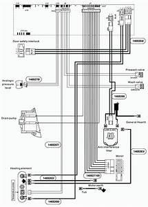 Electro Help  Electrolux Ewm1100  U2013 Top