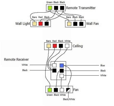 Wiring Diagram Remote Ceiling Fan by Ceiling Fan Wiring Diagram With Remote