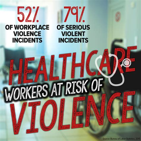 workplace violence infographs  educational materials