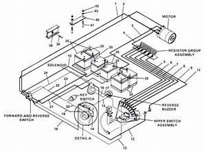 Cushman Golf Cart 36 Volt Wiring Diagram 1974 To : 36 volt golf cart wiring diagram wiring diagram and ~ A.2002-acura-tl-radio.info Haus und Dekorationen
