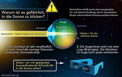 preise fuer sonnenfinsternis brillen drastisch erhoeht