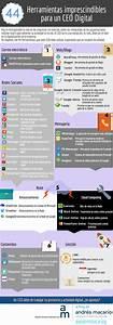 44 Herramientas Imprescindibles Para Un Ceo Digital