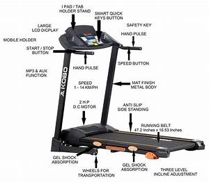 Treadmill Parts Guide