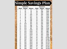 This weekly savings plan will put over $1,300 in your bank