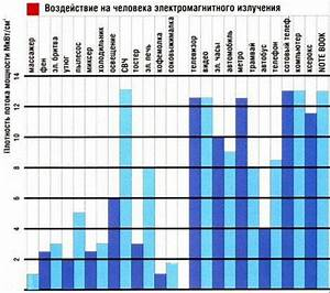 Гипертония перепады атмосферного давления