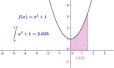 bestimmtes integral rechner simpson regel