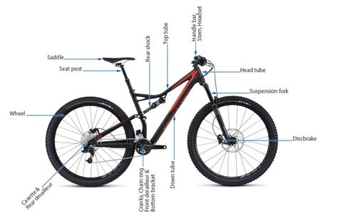 Bike And Bicycle Parts Online