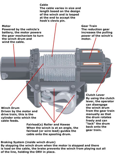 Used Boat Parts Mi by Understanding The Parts Of A Winch Mi Offroad Ed