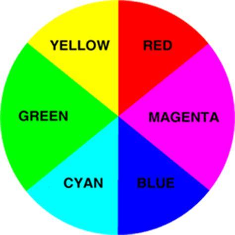 color adjustment color adjustment