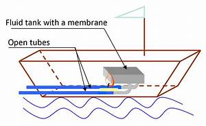 Modeling Of Pulsating Heat Pipe  Php