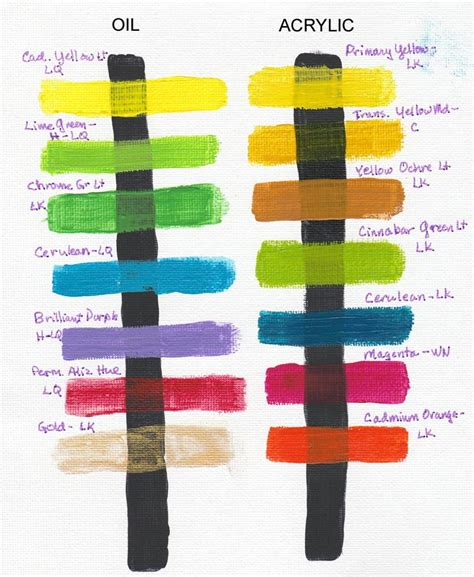 list of synonyms and antonyms of the word opaque color