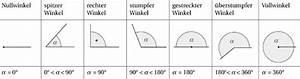 Rechter Winkel Mit Meterstab : winkel rechenregeln und rechenverfahren ~ Watch28wear.com Haus und Dekorationen