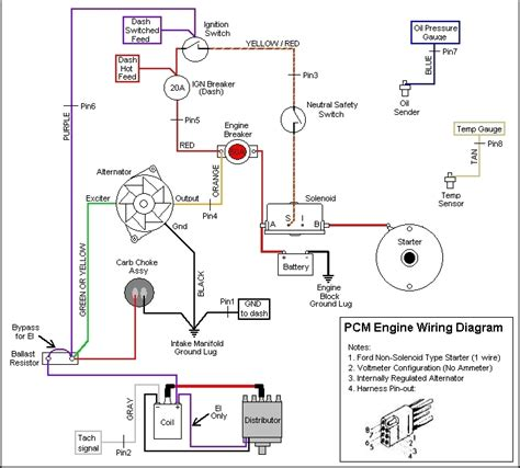 hot rod wiring diagram images wiring diagram