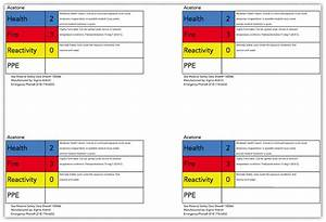 free msds label template popular samples templates With how to create msds