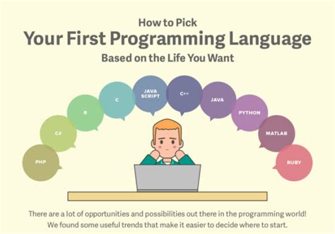 android programming language best programming language developing for iphone and