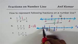 How To Represent Fractions On Number Line