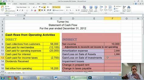 cash flow statement indirect method in excel cash flow statement unit 9 part 1b indirect method