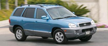 2004 Hyundai Santa Fe Reviews