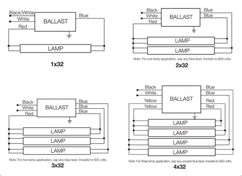 wiring diagram for 8 foot 4 l t8 ballast wiring diagrams
