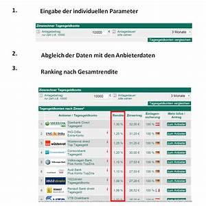 Zinserträge Berechnen : online tagesgeldrechner besten zins in 2 min berechnen ~ Themetempest.com Abrechnung