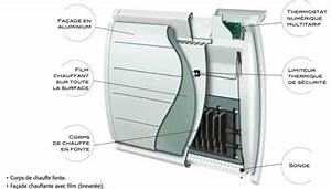 Chauffage Electrique A Inertie : chauffage inertie chaleur douce rayonnant lequel ~ Edinachiropracticcenter.com Idées de Décoration