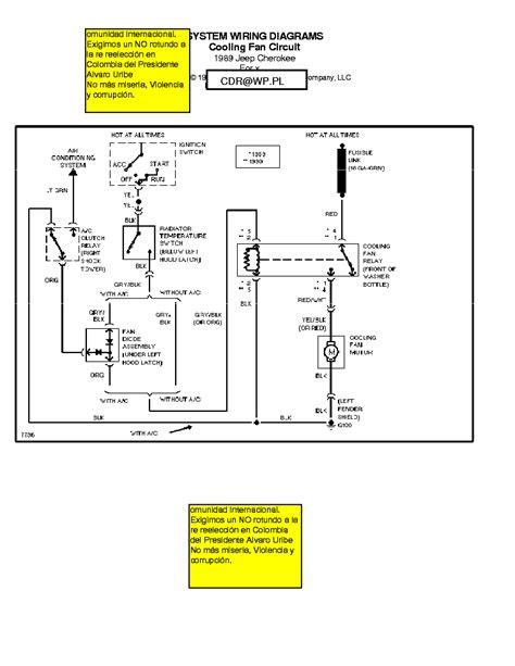 jeep 1989 wiring diagrams service manual