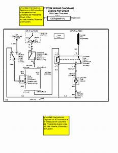 1991 Jeep Service Manual Supplement Wiring Diagrams