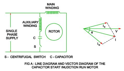 Compare Split Phase Induction Motor Capacitor Start
