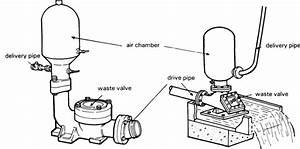 28 Stop And Waste Valve Diagram