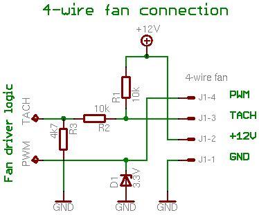 Dc Fan Wiring by Pwm Wat Is Het Hoe Gebruik Ik Het Met Mijn Fan En
