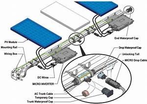 Abb 250w Micro Inverter Micro