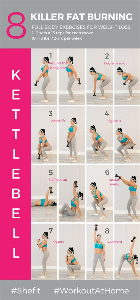 workout body kettlebell beginners routine exercises loss weight abs arms toned effective equipment try tone