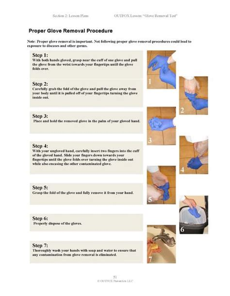 how to remove gloves personal protective equipment
