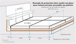 étanchéité Terrasse Béton : etancheite beton j cherence ~ Nature-et-papiers.com Idées de Décoration
