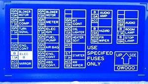 Nissan Gxe 2001 Fuse Box  Block Circuit Breaker Diagram