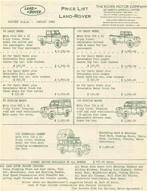 land rover price list usa  front rover factory